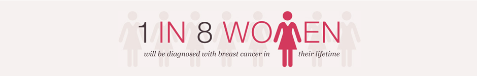 1 In 8 Women Breast Cancer
